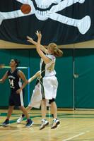 1900 Girls JV Basketball v NWChr 122010