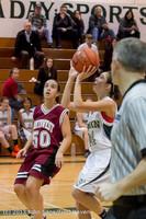 4788 Girls JV Basketball v NW-School 112812