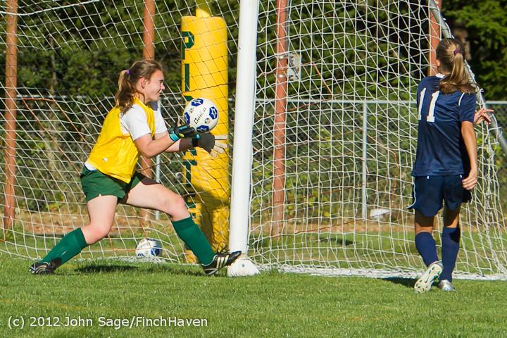 5200_Girls_JV_Soccer_v_Cedar_Park_090412