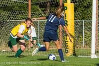5280 Girls JV Soccer v Cedar Park 090412