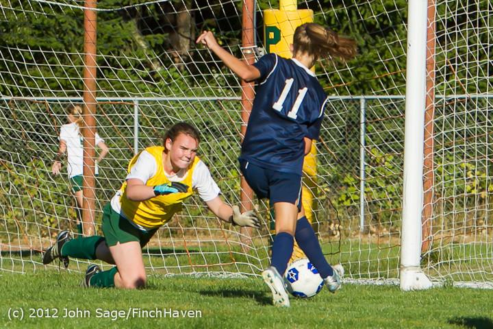 5282_Girls_JV_Soccer_v_Cedar_Park_090412
